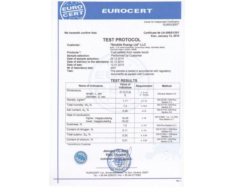 Το πιστοποιητικό Eurocert δείχνει ένα αποτέλεσμα τέφρας 0,46%