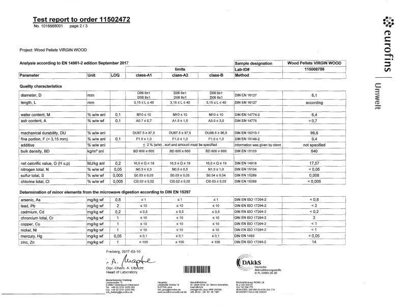 Η ανάλυση σύμφωνα με την κλάση A1 του EN 14961-2 πραγματοποιήθηκε από το Eurofins Umwelt, το επίσημο εργαστήριο του EnPlus